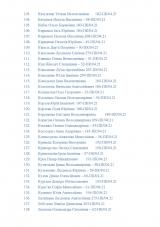 Сертифікати-список_Страница_4