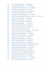 Сертифікати-список_Страница_8