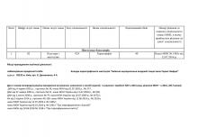 khoreogrmistetskiivskamunitsakadtantsyulifarya1806-1-2