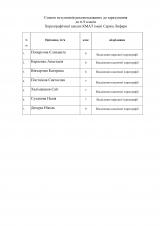 Рейтинги 6-9-1