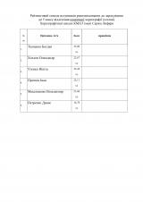 Рейтинги ХШ-3