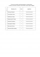 Рейтинг_ЗОШ_5-9_31.08-1