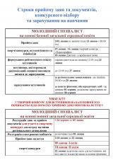 Строки прийому заяв та документів_Страница_1