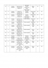 Таблиця 7 підручники 5-9k на сайт-5