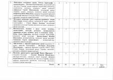 Навчальний-план-курсів_Страница_3