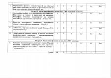 Навчальний-план-підвищення-кваліфікації_Страница_2