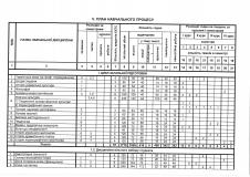 Навчальний-план-бакалавр-11-класів-класика_Страница_2
