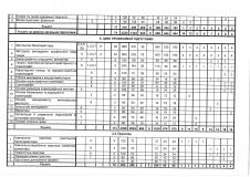 Навчальний-план-бакалавр-11-класів-класика_Страница_3
