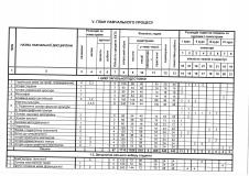 Навчальний-план-бакалавр-11-класів-народна_Страница_2