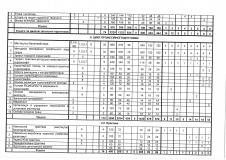 Навчальний-план-бакалавр-11-класів-народна_Страница_3