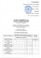 Навчальні-плани-Хореографічної-школи-5-11-класи_Страница_1
