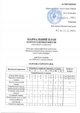 Навчальні-плани-Хореографічної-школи-5-11-класи_Страница_5