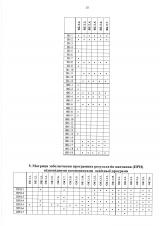 ОПП-бакалавр-класика_Страница_16