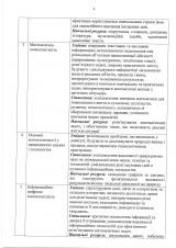 Освітня-програма-ЗОШ-5-9-класи_Страница_05