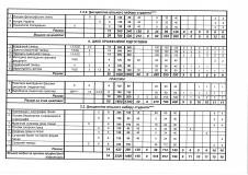 Навчальний-план-ФМБ-класичний_Страница_4
