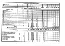 Навчальний-план-ФМБ-народний_Страница_3