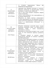 Програма-творчий-конкурс-ФМБ_2021_Страница_07