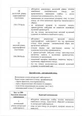 Програма-творчий-конкурс-Б11_2021_Страница_06