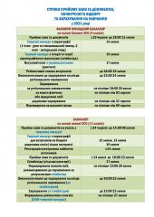 Строки-прийому-заяв-та-документів-2021_Страница_1