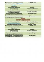 Строки-прийому-заяв-та-документів-2021_Страница_2